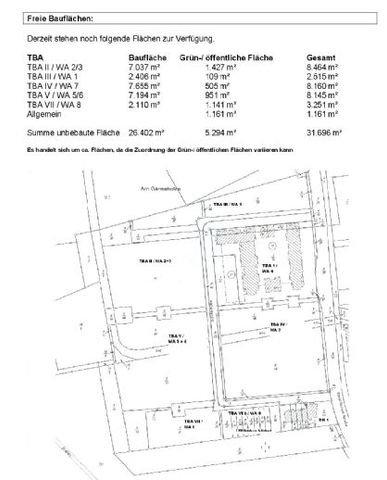 Flurkarte mit Bauflächen