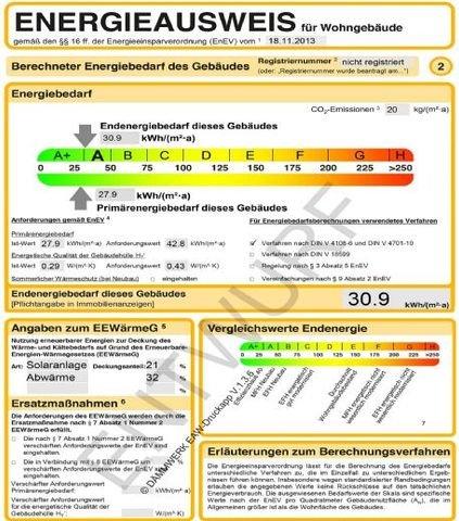 Der Energiebedarfsausweis (Entwurf)